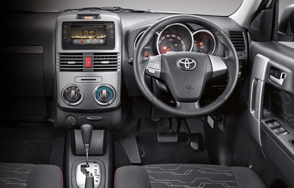 Keunggulan Serta Spesifikasi Toyota Rush 2015