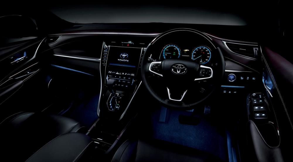 Bagian dashboard Mobil Toyota Harrier 2018
