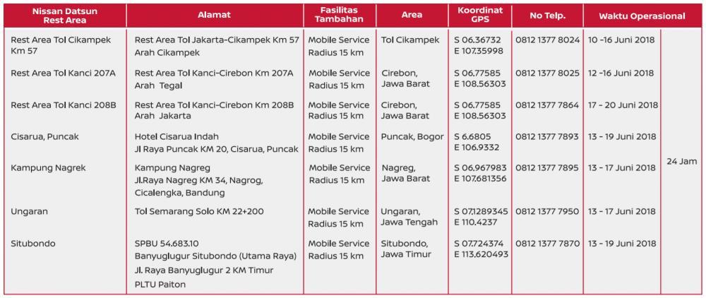 Lokasi Nissan Rest Point di berbagai daerah