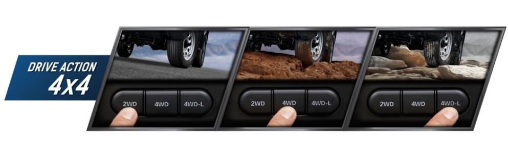 3 Drive Action pada mobil Suzuki Jimny