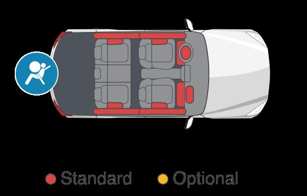 gambar ilustrasi fitur airbag pada mobil bmw x3 2018