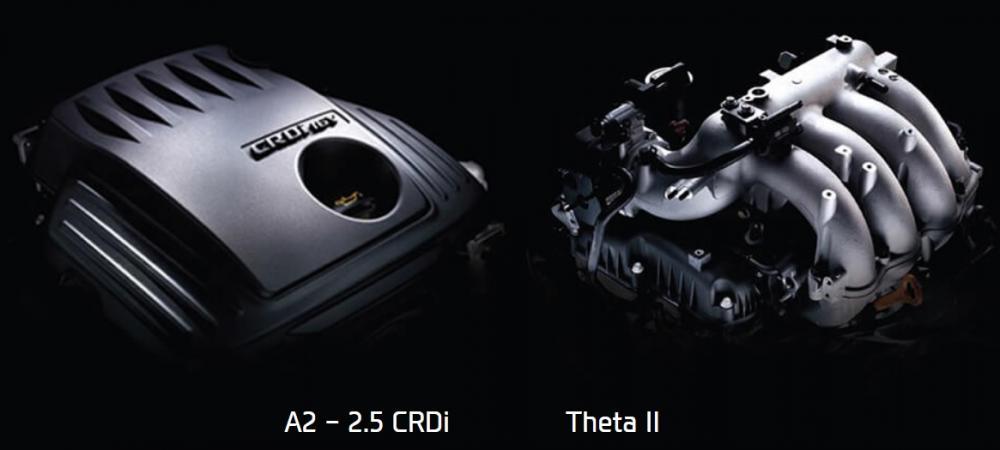 Hyundai Starex Dengan Varian Diesel dan Bensin