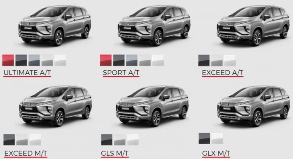 Gambar yang menunjukan beberapa varian dari Mitsubishi Xpander di Indonesia