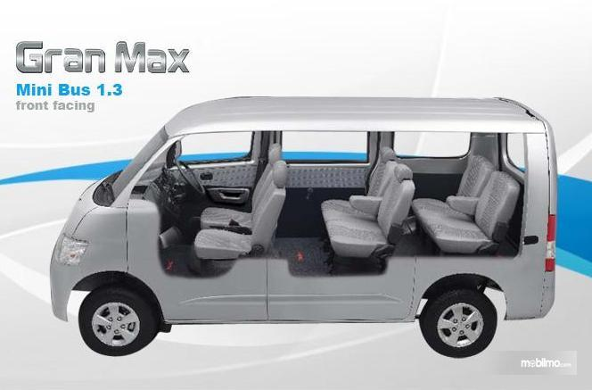 Daihatsu Gran Max 2016 Dengan Kapasitas Penumpang Lebih Dari 5 Orang