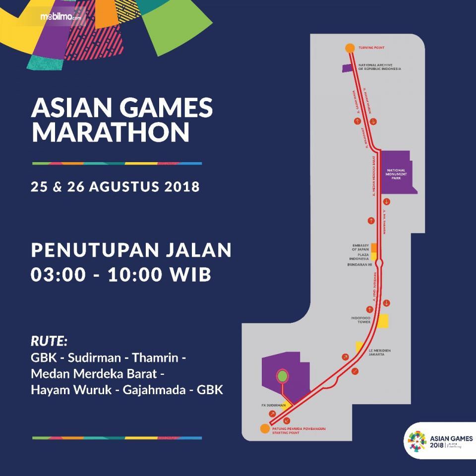 Gambar denah Pengaturan arus Lalu lintas saat Asian Games 2018