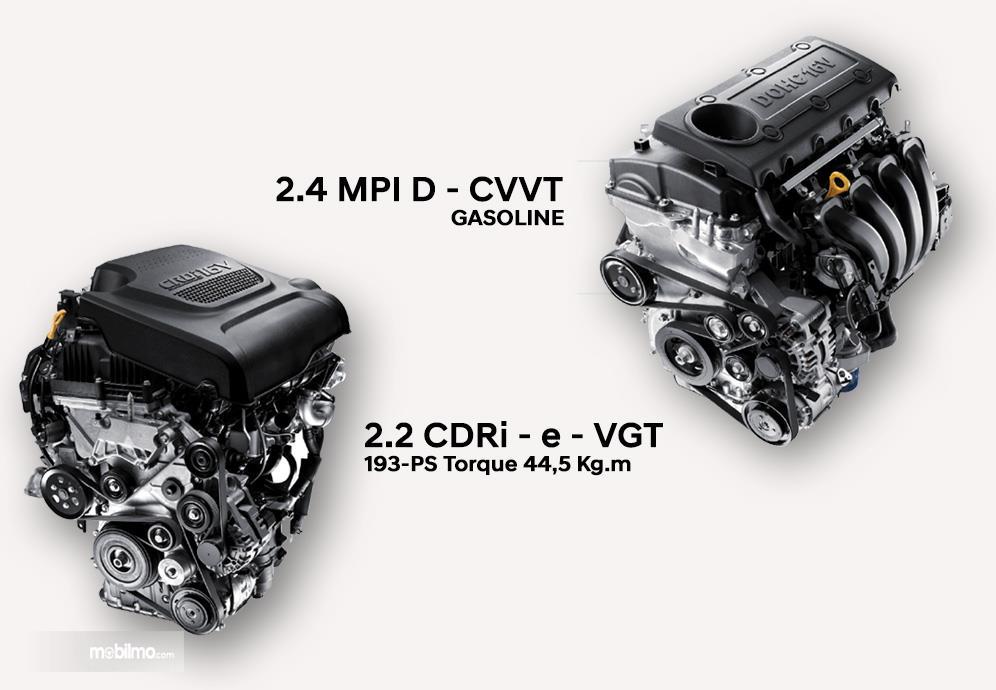 Hyundai Santa Fe XG CRDi 2018 Dibekali Mesin Diesel CRDi - e - VGT