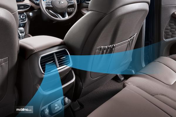 Hyundai Santa Fe 2018 Dilengkapi Banyak Fitur Kenyamanan