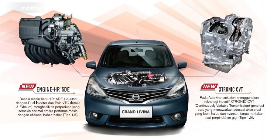 Teknologi Nissan Grand Livina 2018