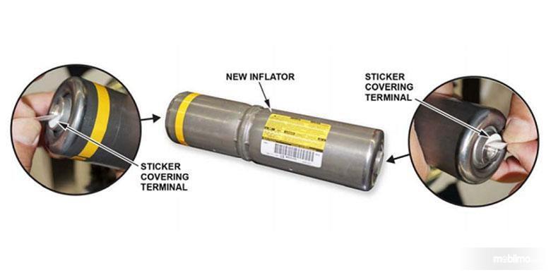 gambar menunjukan Inflator Airbag