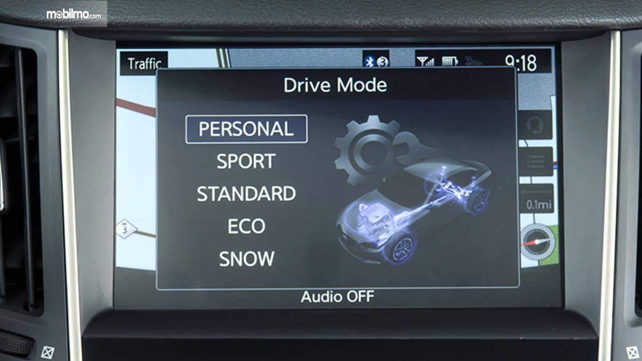 Berbagai pilihan mode berkendara