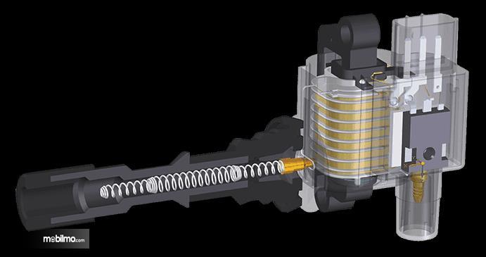 Tampak sebuah coil distributorless