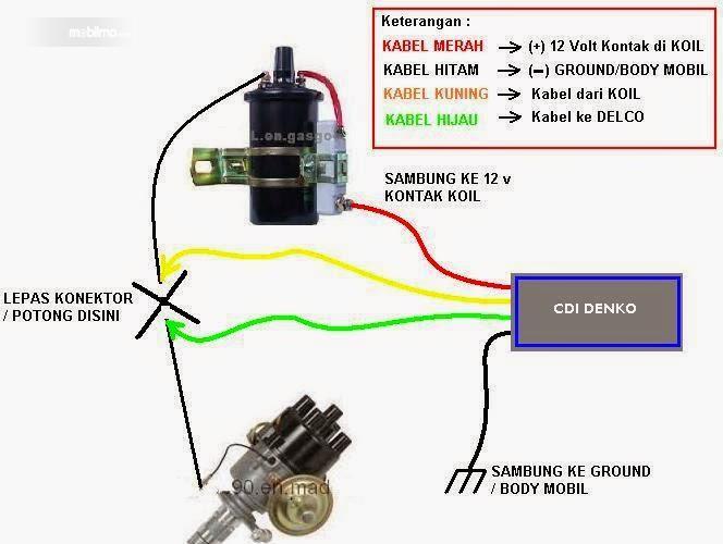 Tampak ilustrasi skema pengapian mobil yang masih menggunakan CDI