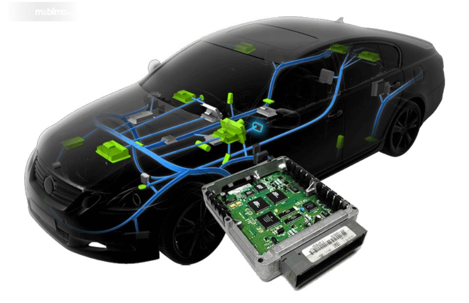 Gambaran sistem ECU pada mobil