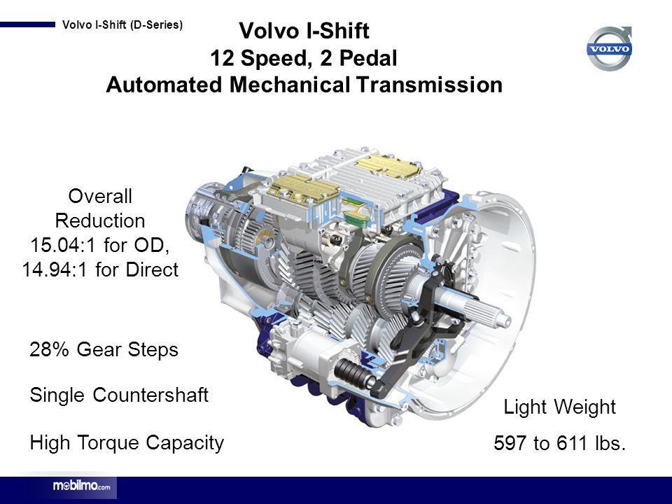Komponen-Transmisi-iShift-Volvo-FMX