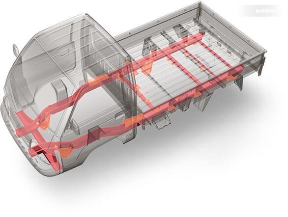 Gambar menunjukkan Struktur sasis Suzuki Super Carry Pick Up Diesel 2019