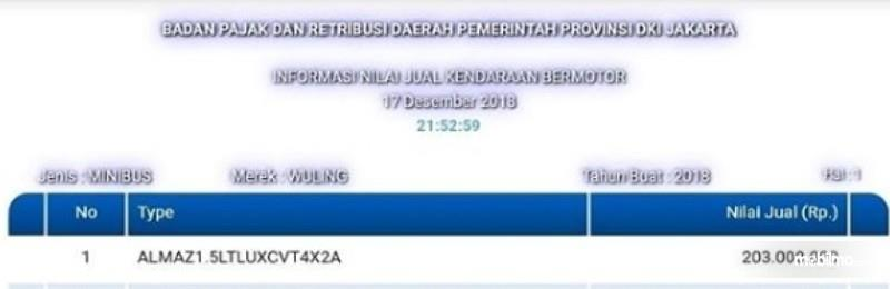 TPT Pendaftaran kendaraan ada Wuling Almaz 2019