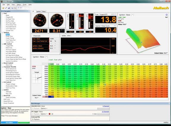 Grafik Parameter ECU Stand Alone