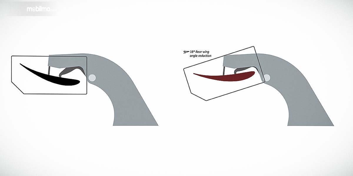 Gambar menunjukkan Sistem DRS pada BMW M4 DTM 2019