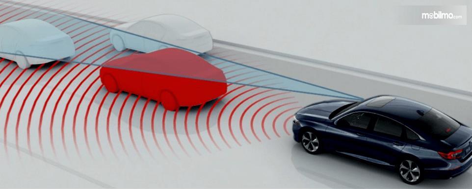 Gambar ini menunjukkan ilustrasi beberap mobil dengan warna berbeda