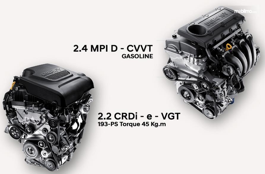 Gambar ini menunjukkan 2 pilihan mesin pada Hyundai Santa Fe 2019