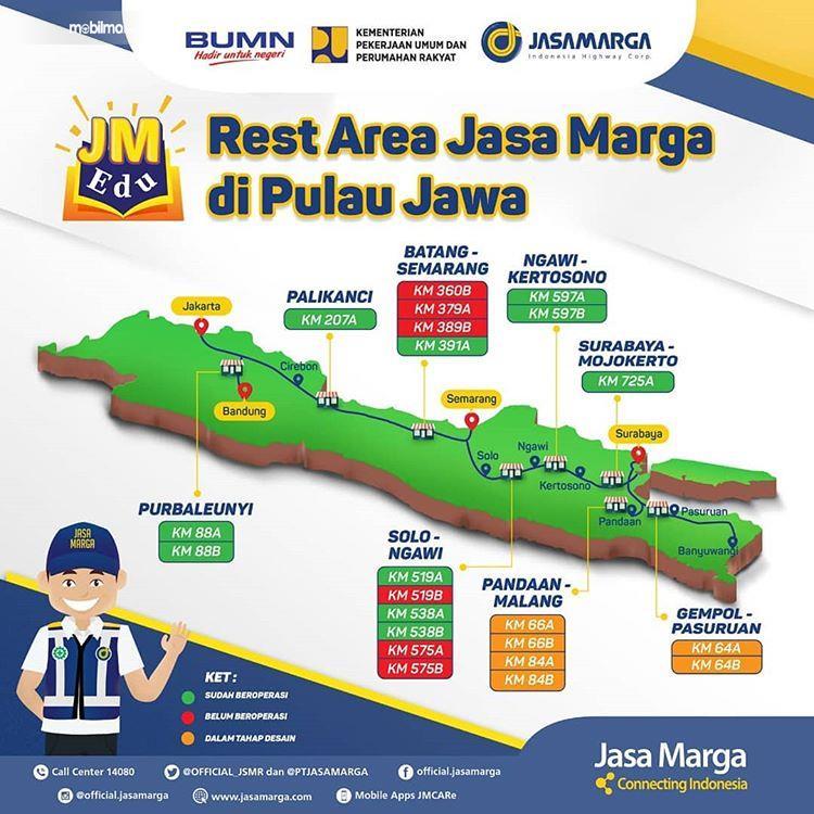 Gambar grafis rest area Jasa Marga