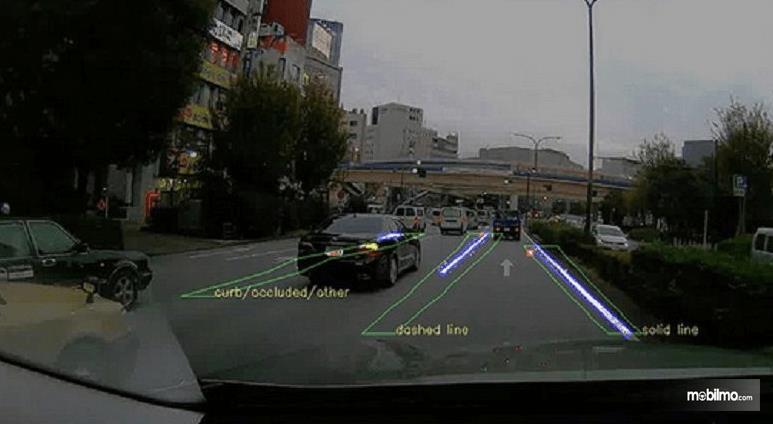 Gambar ini menunjukkan ilustrasi teknologi terbaru Navigasi Toyota dan terdapat beberapa mobil