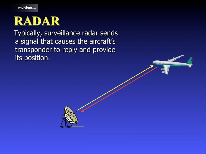 Gambar ilustrasi radar