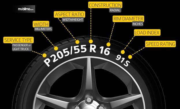 Perhatikan dimensi ban sesuai pelek yang dipakai oleh MPV Anda