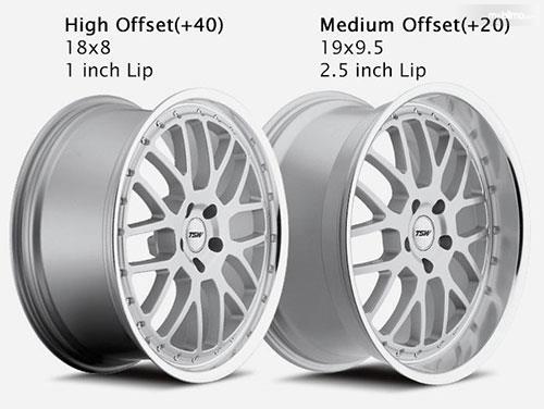 Pilih ukuran pelek mulai dari diameter hingga off-set