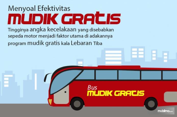 Gambar ini menunjukkan sebuah ilustrasi bus warna merah dengan tulisan berkaitan mudik gratis