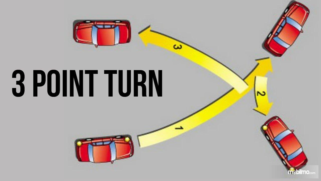 Gambaran Teknik Putar Balik Three Point Turn di jalan raya