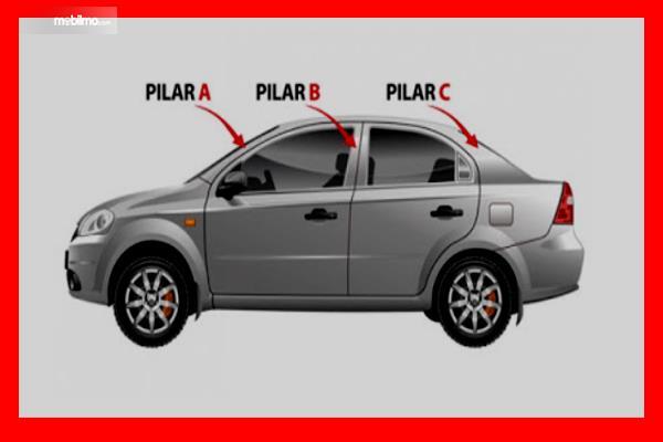 Gambar ini menunjukkan mobil sedan dengan 3 pilar
