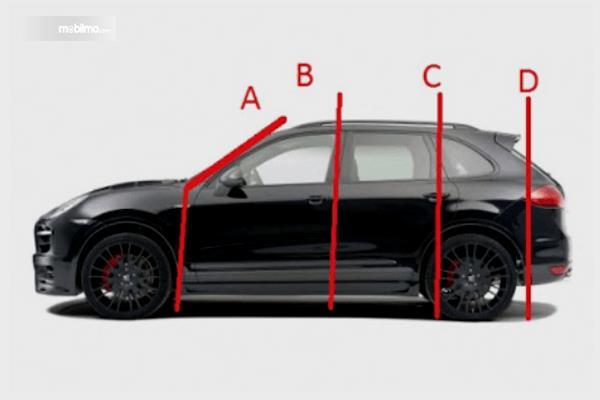 Gambar ini menunjukkan sebuah mobil SUV dengan 4 pilar