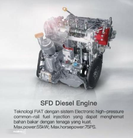 Tampak Mesin DFSK Super Cab Diesel