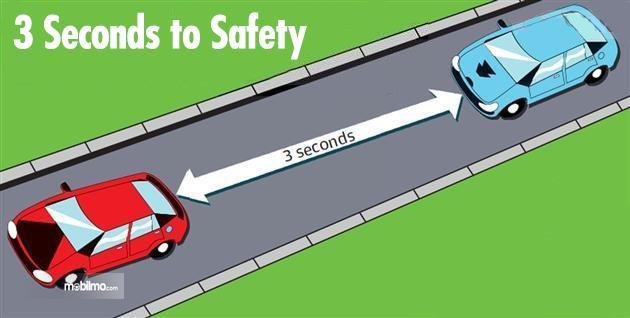 Gambar ilustrasi jarak aman berkendara di jalan raya