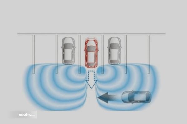 Gambar ini menunjukkan salah satu teknologi i-Activesense pada mobil Mazda CX-3 2016