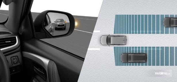 Fitur Keselamatan Mitsubishi Pajero Sport 2020 hadirkan teknologi Lane Change Assist (LCA) dan Rear Cross Traffic Alert (RCTA)