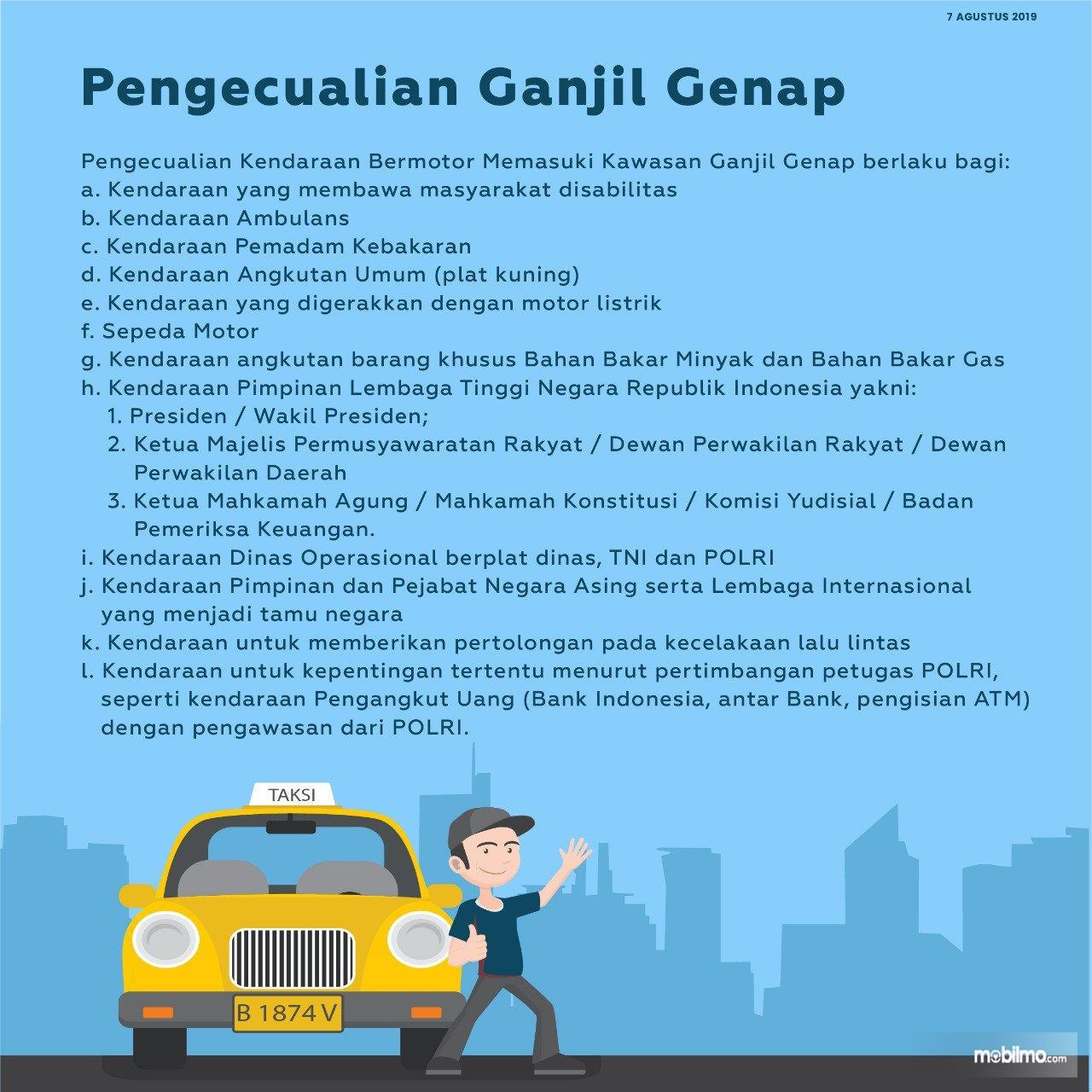 Daftar kendaraan yang tidak terkena kebijakan ganjil genap di Jakarta