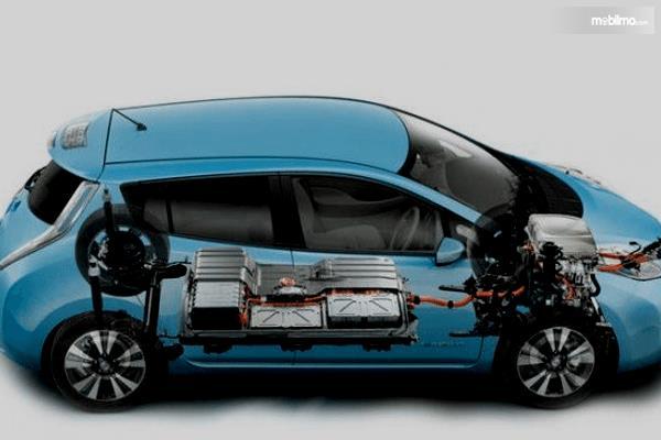 Gambar ini menunjukkan ilustrasi baterai di dalam mobil listrik