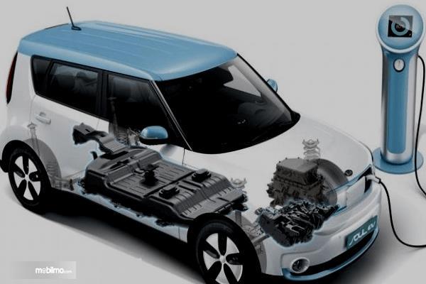 Gambar ini menunjukkan ilustrasi pengecasan mobil listrik dan komponen di dalamnya