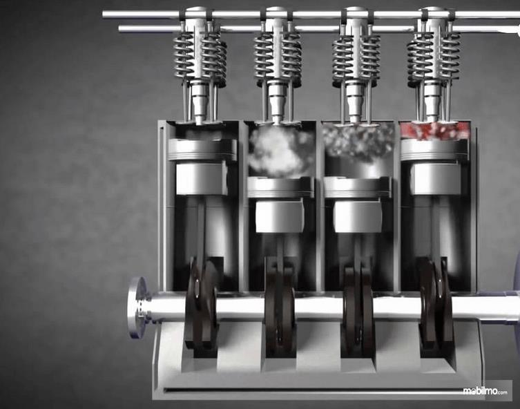 Gambar ini menunjukkan ilustrasi kinerja dari piston mobil