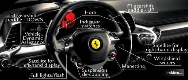 Gambar ini menunjukkan kemudi mobil Ferrari 458 Italia  dengan keterangan fitur yang banyak