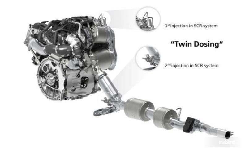 Gambar ini menunjukkan konsep Twin Dosing pada teknologi baru Walkswagen
