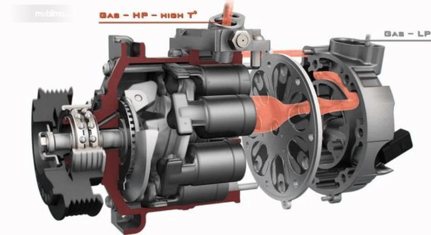Gambar ini menunjukkan ilustrasi komponen di dalam kompresor AC mobil