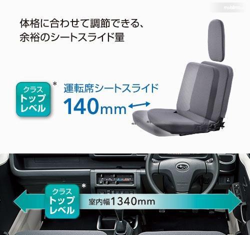 Gambar menunjukkan Egronomika Kabin Subaru Sambar Truck 2019