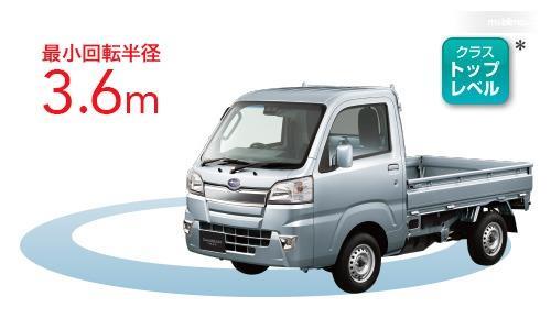 Gambar menunjukkan Radius putar Daihatsu Sambar Truck 2019