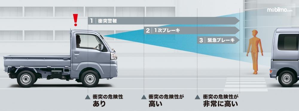 Gambar menunjukkan Fitur Keselamatan Subaru Sambar Truck 2019