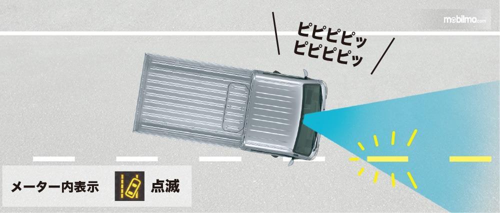Gambar menunjukkan Line Keep Assist Subaru Sambar Truck 2019