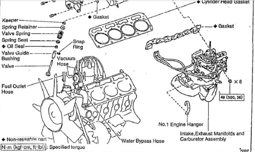 Gambar menunjukkan Skema karburator Toyota Kijang