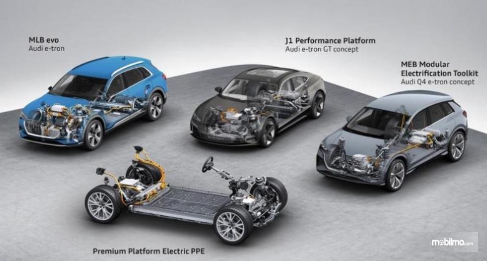 Gambar ini menunjukkan 4 buah platform yang akan digunakan Audi untuk mobil listriknya